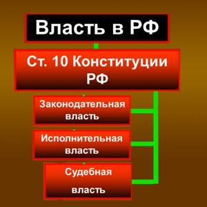 Органы власти Марево